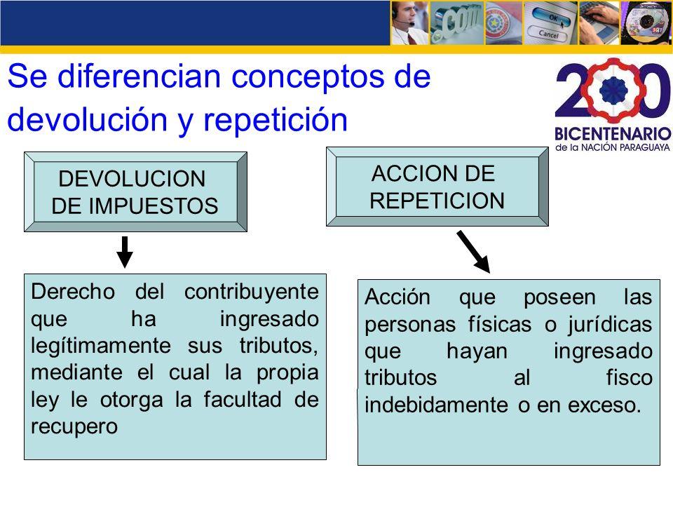 Se diferencian conceptos de devolución y repetición DEVOLUCION DE IMPUESTOS ACCION DE REPETICION Derecho del contribuyente que ha ingresado legítimame