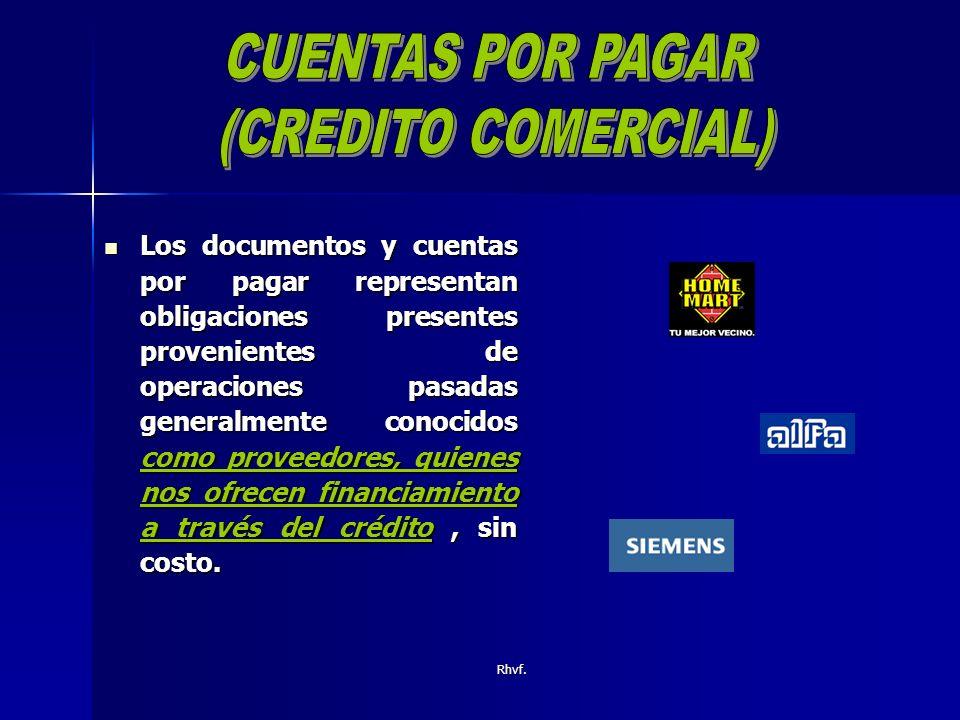 Rhvf.TASA DE INTERES INTERBANCARIA PROMEDIO (TIIP).