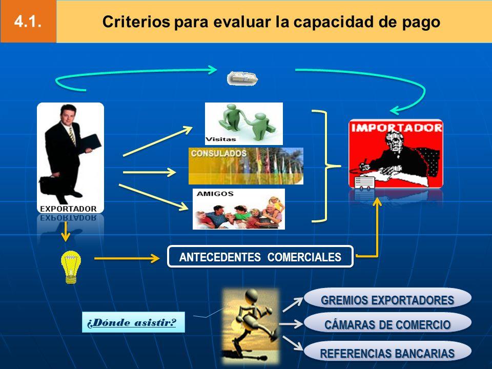 4.1. Criterios para evaluar la capacidad de pago ANTECEDENTES COMERCIALES GREMIOS EXPORTADORES GREMIOS EXPORTADORES CÁMARAS DE COMERCIO CÁMARAS DE COM
