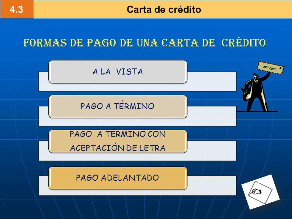 4.3 Carta de crédito Formas de Pago de una Carta de Crédito A LA VISTAPAGO A TÉRMINO PAGO A TÉRMINO CON ACEPTACIÓN DE LETRA PAGO ADELANTADO