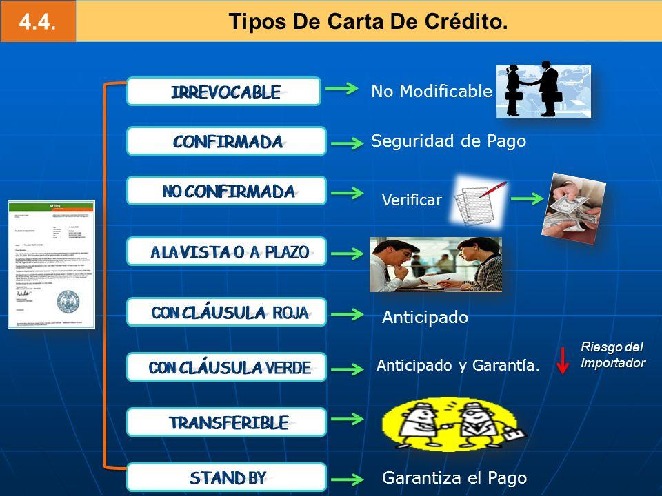 4.4. Tipos De Carta De Crédito. Garantiza el Pago Anticipado y Garantía. Anticipado Verificar No Modificable Seguridad de Pago Riesgo del Importador