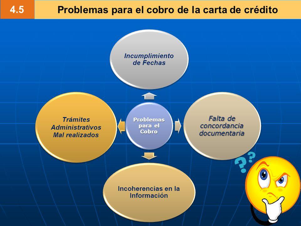4.5 Problemas para el cobro de la carta de crédito Problemas para el Cobro Incumplimiento de Fechas Falta de concordancia documentaria Incoherencias e