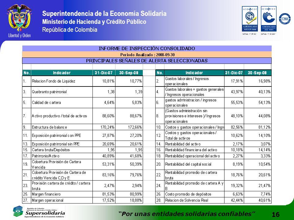 16 Superintendencia de la Economía Solidaria Ministerio de Hacienda y Crédito Público República de Colombia Por unas entidades solidarias confiables C