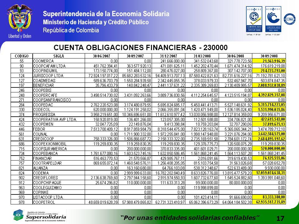 17 Superintendencia de la Economía Solidaria Ministerio de Hacienda y Crédito Público República de Colombia Por unas entidades solidarias confiables Certificado N° GP 006-1Certificado N° SC 3306-1 CUENTA OBLIGACIONES FINANCIERAS - 230000