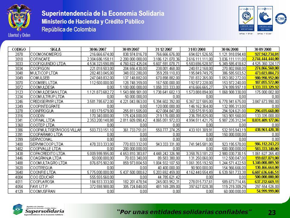 23 Superintendencia de la Economía Solidaria Ministerio de Hacienda y Crédito Público República de Colombia Por unas entidades solidarias confiables C