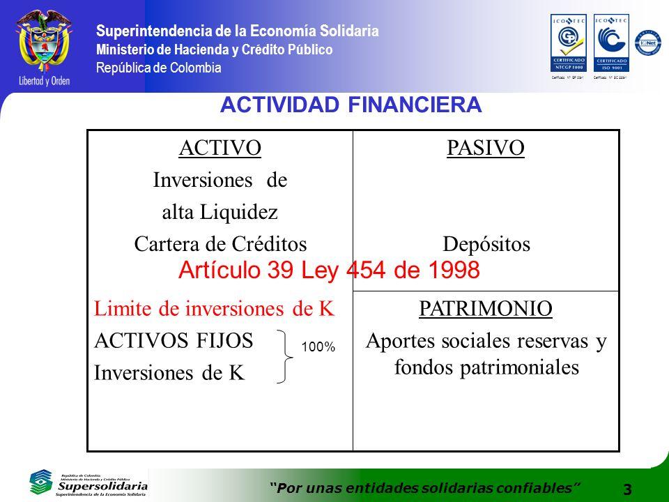 3 Superintendencia de la Economía Solidaria Ministerio de Hacienda y Crédito Público República de Colombia Por unas entidades solidarias confiables Certificado N° GP 006-1Certificado N° SC 3306-1 PATRIMONIO Aportes sociales reservas y fondos patrimoniales Limite de inversiones de K ACTIVOS FIJOS Inversiones de K PASIVO Depósitos ACTIVO Inversiones de alta Liquidez Cartera de Créditos 100% Artículo 39 Ley 454 de 1998 ACTIVIDAD FINANCIERA