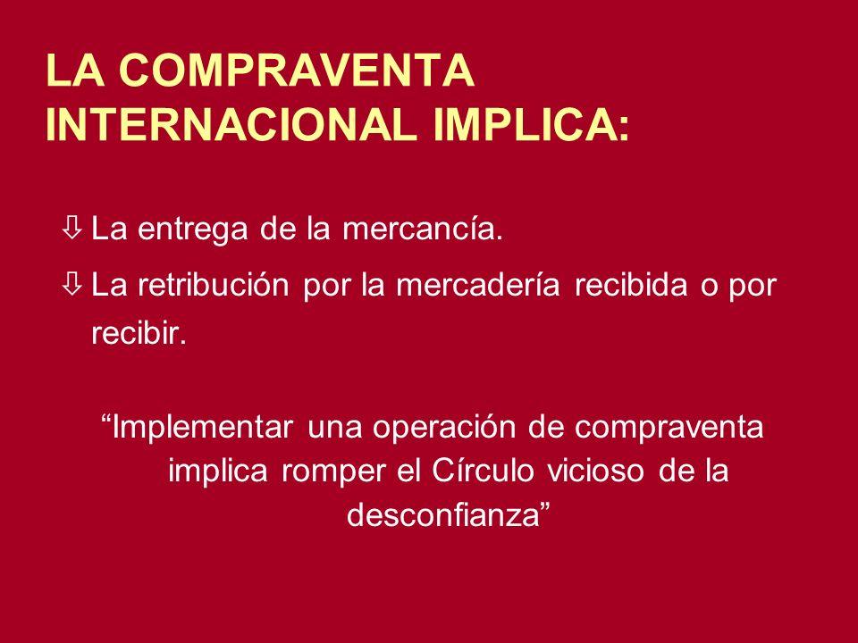 LA COMPRAVENTA INTERNACIONAL IMPLICA: òLa entrega de la mercancía. òLa retribución por la mercadería recibida o por recibir. Implementar una operación