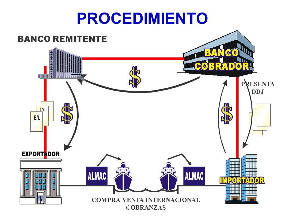 PROCEDIMIENTO PRESENTA DDJ COMPRA VENTA INTERNACIONAL COBRANZAS BANCO REMITENTE