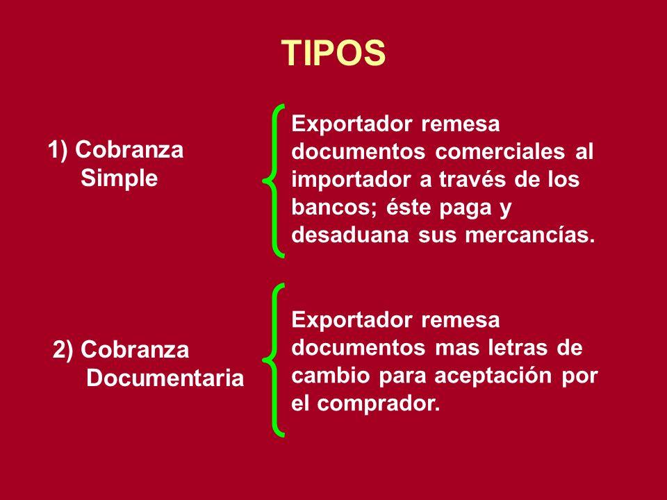 TIPOS Exportador remesa documentos comerciales al importador a través de los bancos; éste paga y desaduana sus mercancías. 1) Cobranza Simple Exportad
