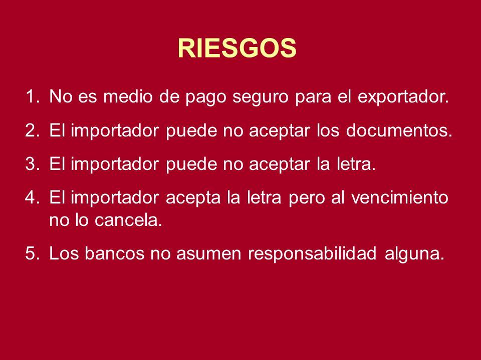 RIESGOS 1.No es medio de pago seguro para el exportador. 2.El importador puede no aceptar los documentos. 3.El importador puede no aceptar la letra. 4