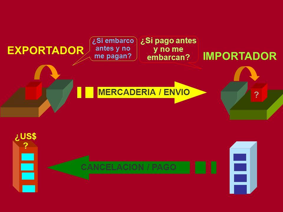 EXPORTADOR IMPORTADOR MERCADERIA / ENVIO ? CANCELACION / PAGO ¿US$ ? ¿Si embarco antes y no me pagan? ¿Si pago antes y no me embarcan?
