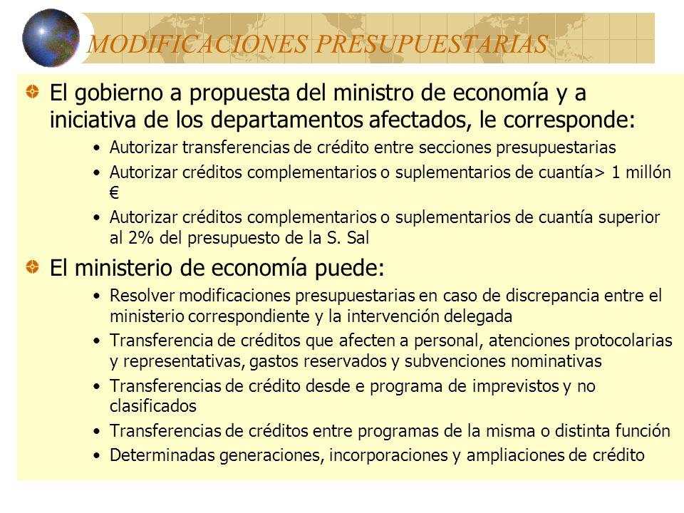 El gobierno a propuesta del ministro de economía y a iniciativa de los departamentos afectados, le corresponde: Autorizar transferencias de crédito en