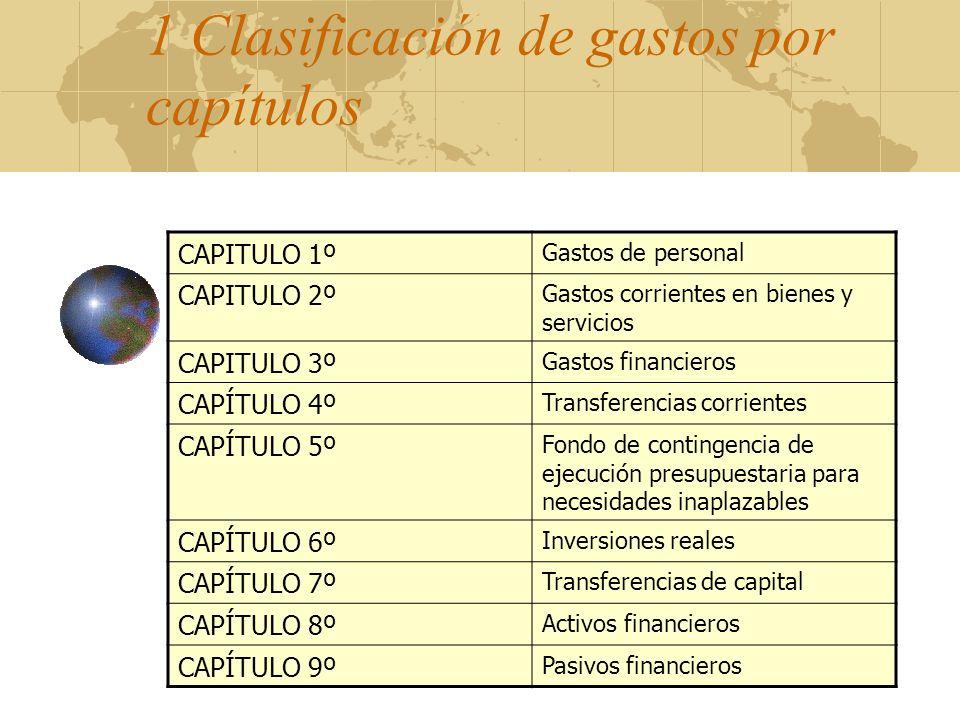 1 Clasificación de gastos por capítulos CAPITULO 1º Gastos de personal CAPITULO 2º Gastos corrientes en bienes y servicios CAPITULO 3º Gastos financie