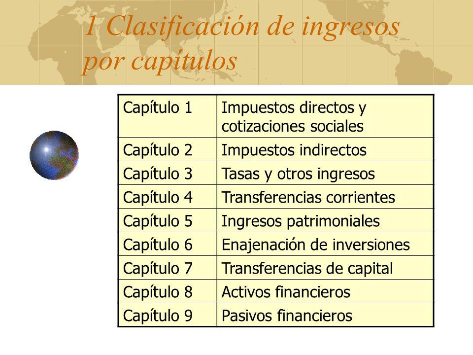 1 Clasificación de ingresos por capítulos Capítulo 1Impuestos directos y cotizaciones sociales Capítulo 2Impuestos indirectos Capítulo 3Tasas y otros