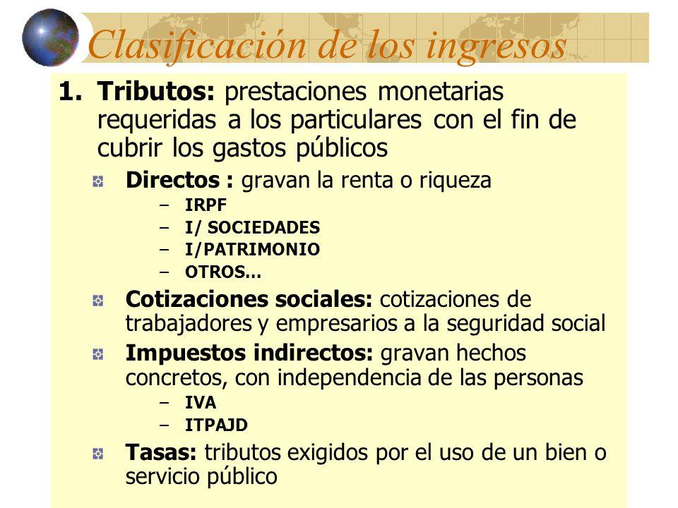 Clasificación de los ingresos 1.Tributos: prestaciones monetarias requeridas a los particulares con el fin de cubrir los gastos públicos Directos : gr