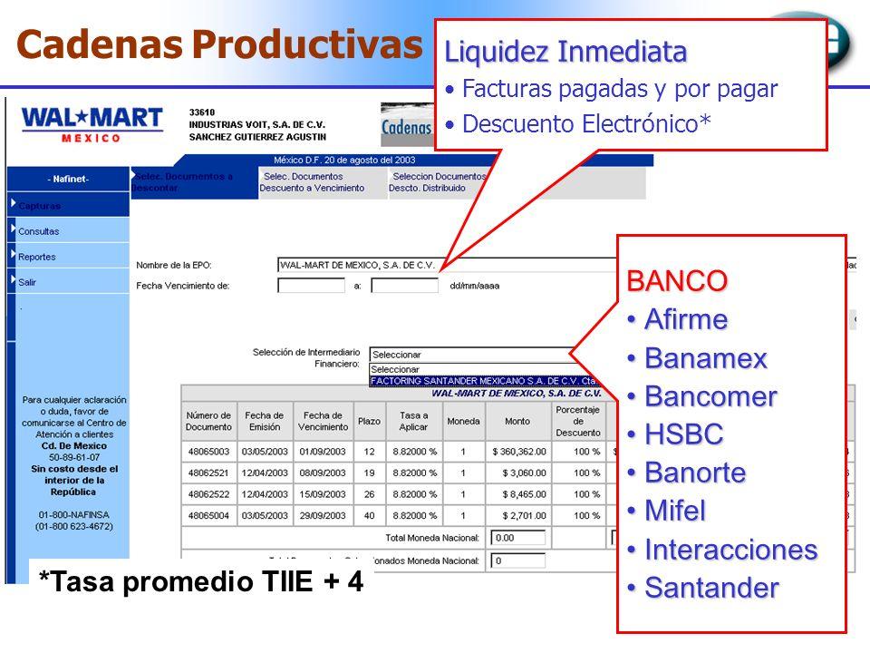 Liquidez Inmediata Facturas pagadas y por pagar Descuento Electrónico* Cadenas Productivas BANCO AfirmeAfirme BanamexBanamex BancomerBancomer HSBCHSBC