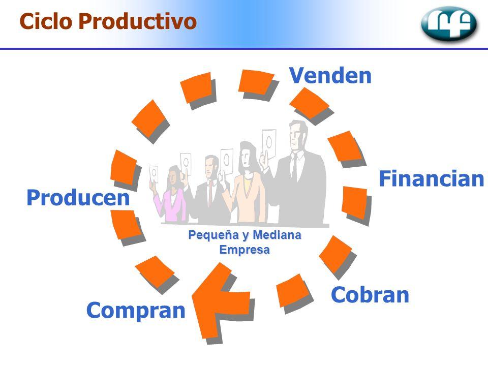 Ciclo Productivo Financian Compran Producen Venden Cobran Pequeña y Mediana Empresa