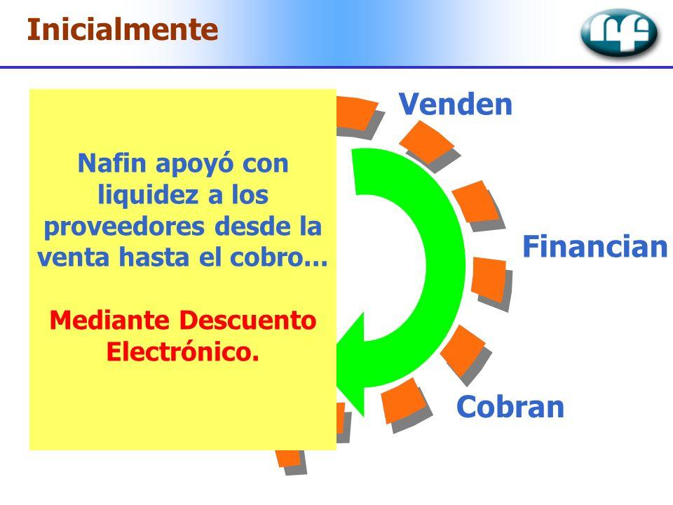 Inicialmente Financian Compran Producen Venden Cobran Nafin apoyó con liquidez a los proveedores desde la venta hasta el cobro... Mediante Descuento E