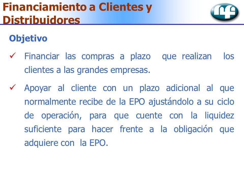 Financiamiento a Clientes y Distribuidores Objetivo Financiar las compras a plazo que realizan los clientes a las grandes empresas. Apoyar al cliente