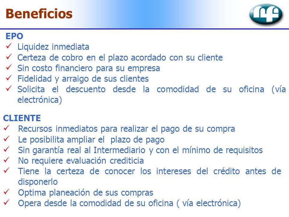 EPO Liquidez inmediata Certeza de cobro en el plazo acordado con su cliente Sin costo financiero para su empresa Fidelidad y arraigo de sus clientes S