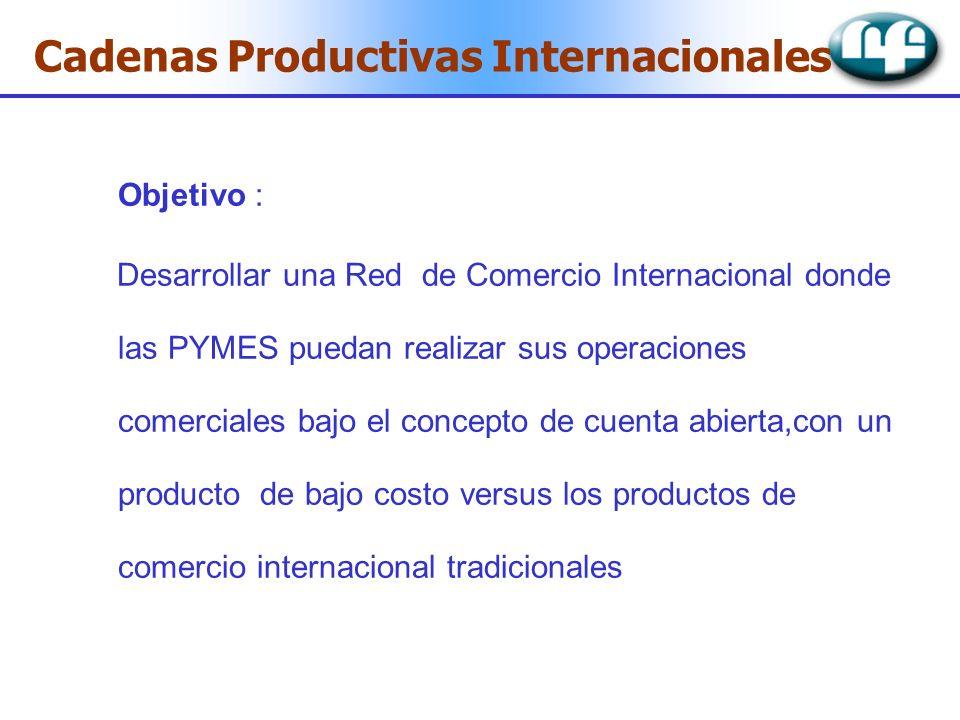 Cadenas Productivas Internacionales Objetivo : Desarrollar una Red de Comercio Internacional donde las PYMES puedan realizar sus operaciones comercial