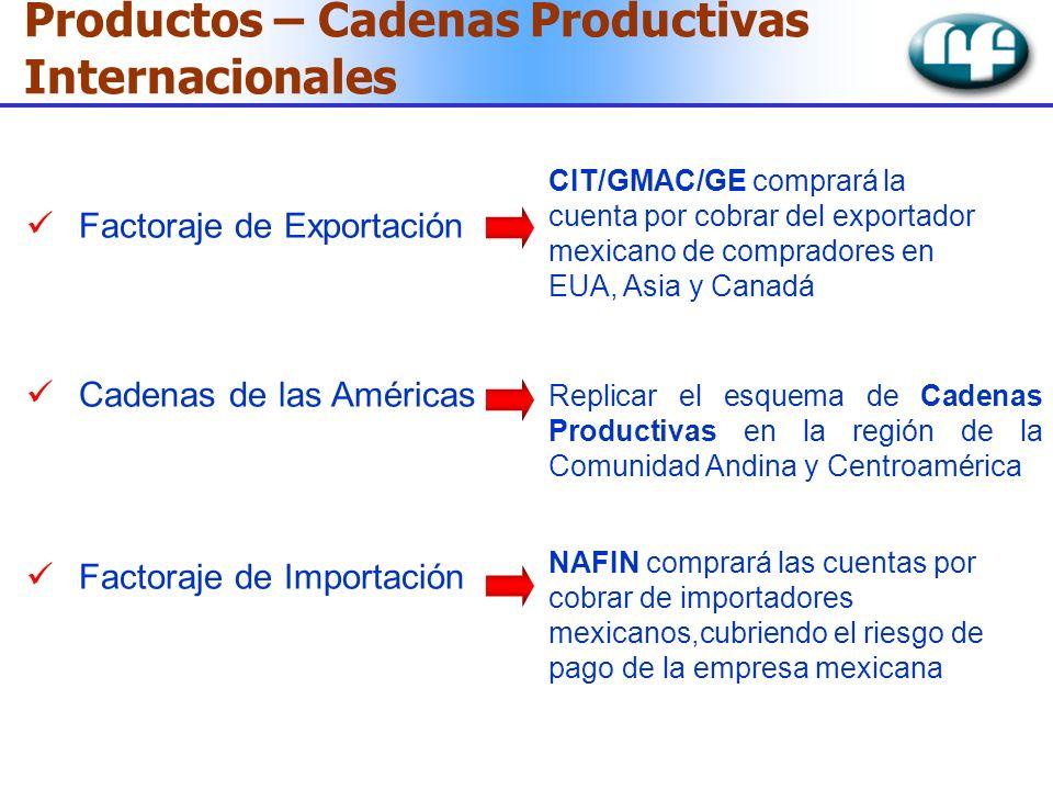 Productos – Cadenas Productivas Internacionales Factoraje de Exportación Cadenas de las Américas Factoraje de Importación CIT/GMAC/GE comprará la cuen