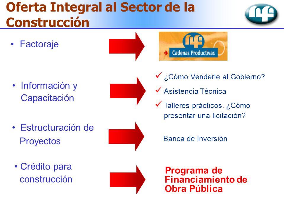 Oferta Integral al Sector de la Construcción Factoraje Información y Capacitación ¿Cómo Venderle al Gobierno? Asistencia Técnica Talleres prácticos. ¿
