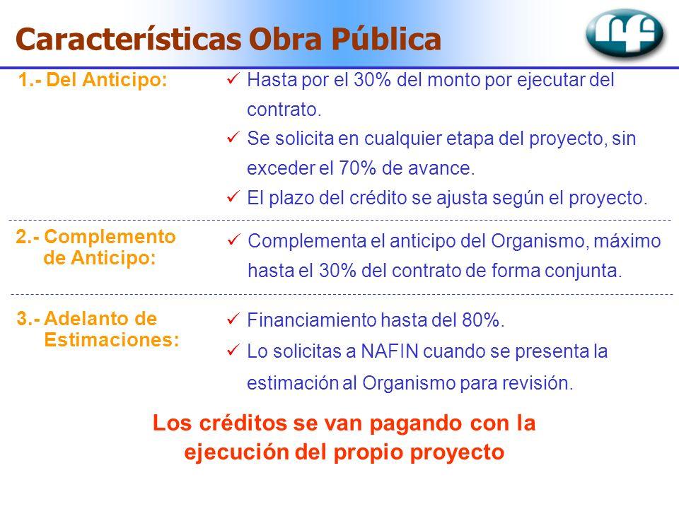 Características Obra Pública Hasta por el 30% del monto por ejecutar del contrato. Se solicita en cualquier etapa del proyecto, sin exceder el 70% de