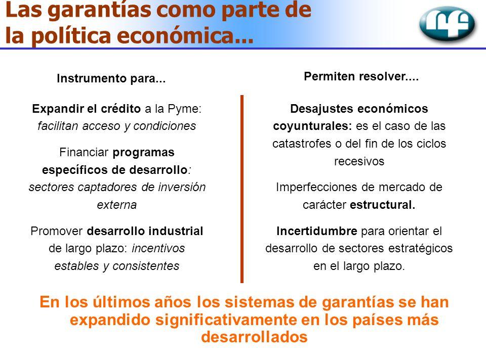 Las garantías como parte de la política económica... En los últimos años los sistemas de garantías se han expandido significativamente en los países m