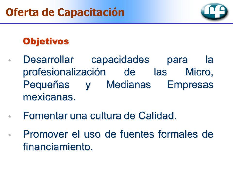 Objetivos Desarrollar capacidades para la profesionalización de las Micro, Pequeñas y Medianas Empresas mexicanas. Desarrollar capacidades para la pro
