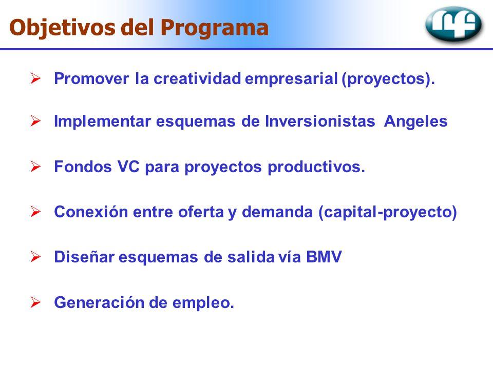 Objetivos del Programa Promover la creatividad empresarial (proyectos). Implementar esquemas de Inversionistas Angeles Fondos VC para proyectos produc