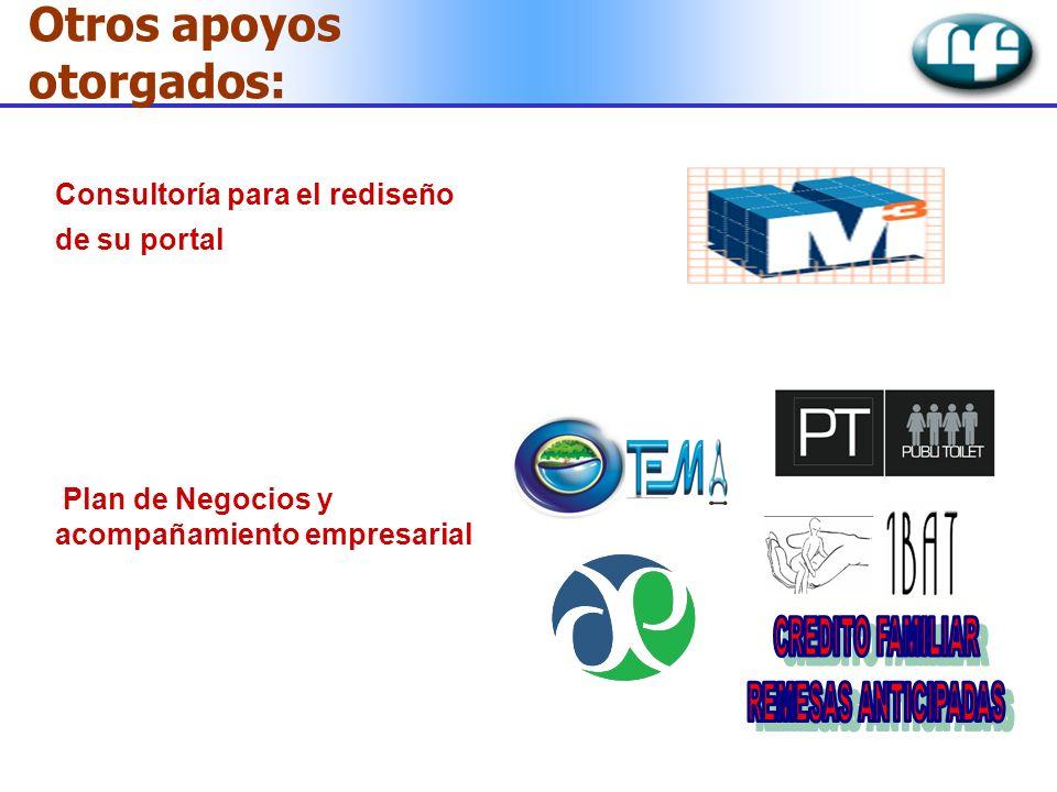 Plan de Negocios y acompañamiento empresarial Otros apoyos otorgados: Consultoría para el rediseño de su portal