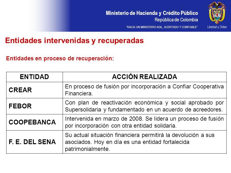 Ministerio de Hacienda y Crédito Público República de Colombia HACIA UN MINISTERIO AGIL, ACERTADO Y CONFIABLE Entidades intervenidas y recuperadas ENTIDADACCIÓN REALIZADA CREAR En proceso de fusión por incorporación a Confiar Cooperativa Financiera.