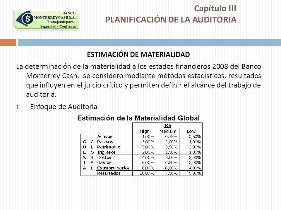 ESTIMACIÓN DE MATERIALIDAD La determinación de la materialidad a los estados financieros 2008 del Banco Monterrey Cash, se considero mediante métodos
