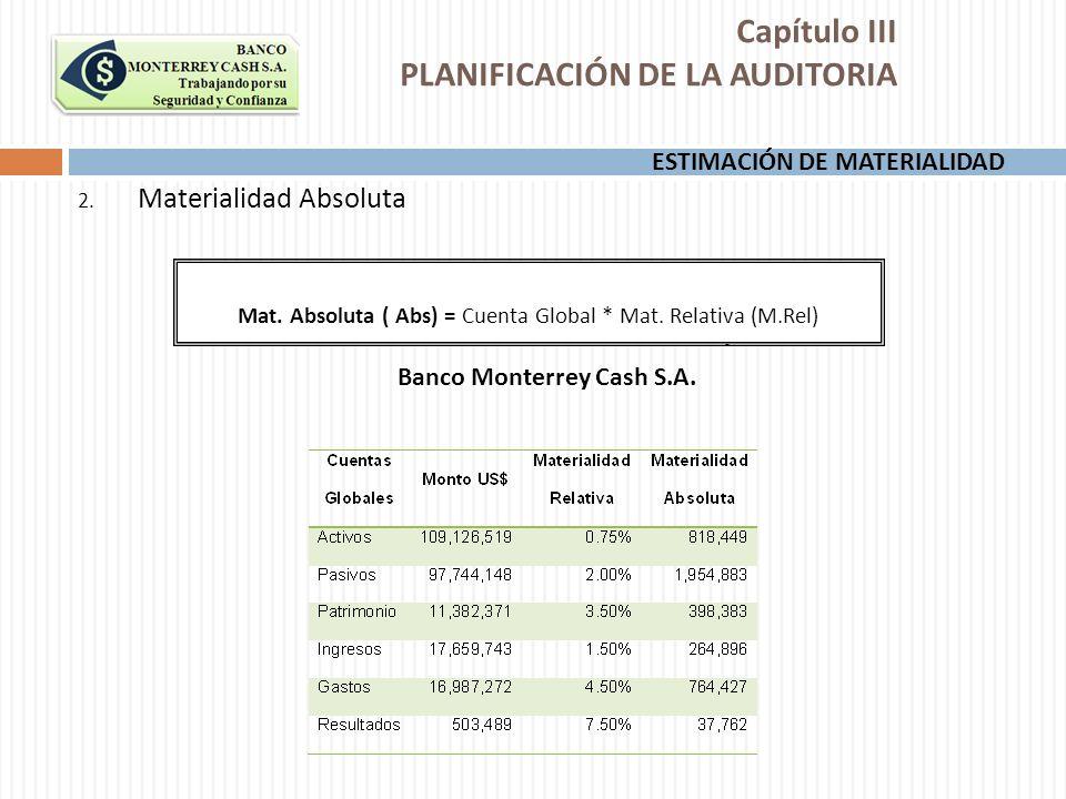 2. Materialidad Absoluta Determinación de la Materialidad Relativa y Absoluta Banco Monterrey Cash S.A. Capítulo III PLANIFICACIÓN DE LA AUDITORIA Mat