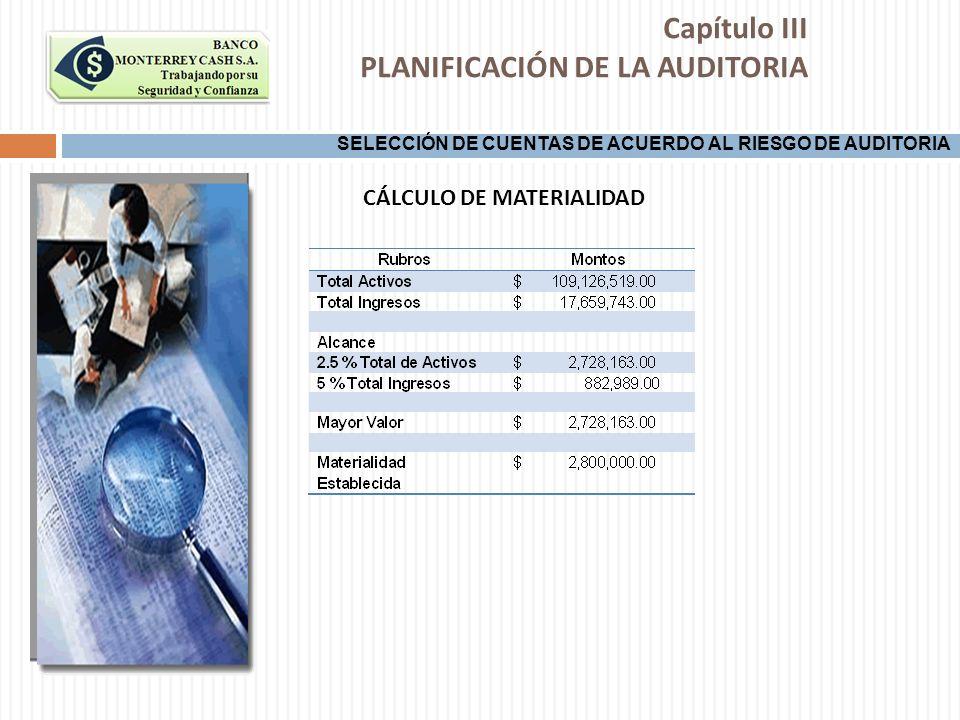 Capítulo III PLANIFICACIÓN DE LA AUDITORIA SELECCIÓN DE CUENTAS DE ACUERDO AL RIESGO DE AUDITORIA CÁLCULO DE MATERIALIDAD