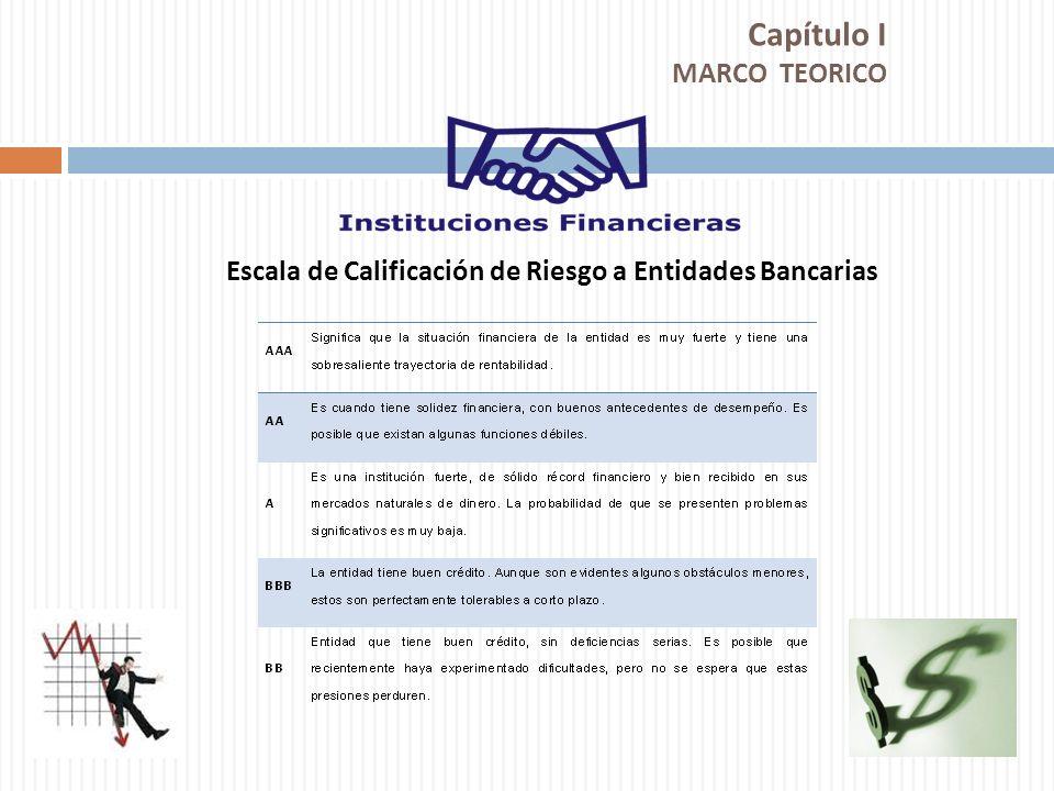 COMPONENTES DEL CONTROL INTERNO Ambiente de Control Valuación de Riesgos Control de Actividades Información y Comunicación Actividades de Monitoreo Capítulo III PLANIFICACIÓN DE LA AUDITORIA