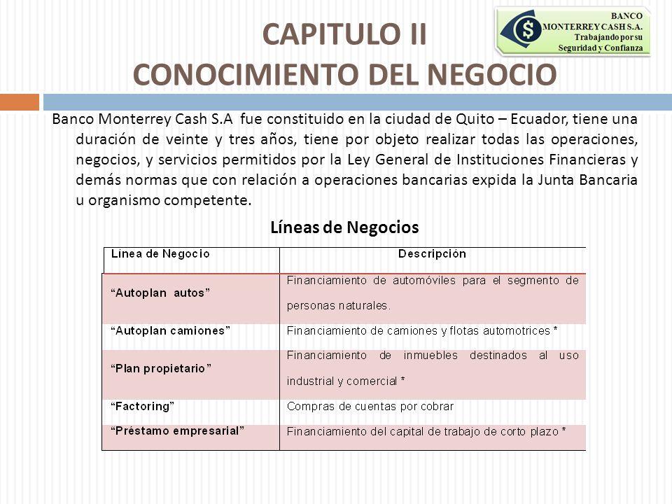 CAPITULO II CONOCIMIENTO DEL NEGOCIO Banco Monterrey Cash S.A fue constituido en la ciudad de Quito – Ecuador, tiene una duración de veinte y tres año