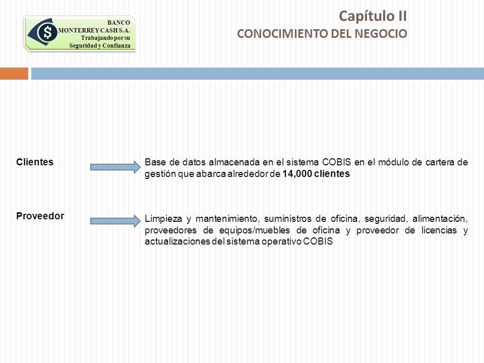 Capítulo II CONOCIMIENTO DEL NEGOCIO ClientesBase de datos almacenada en el sistema COBIS en el módulo de cartera de gestión que abarca alrededor de 1