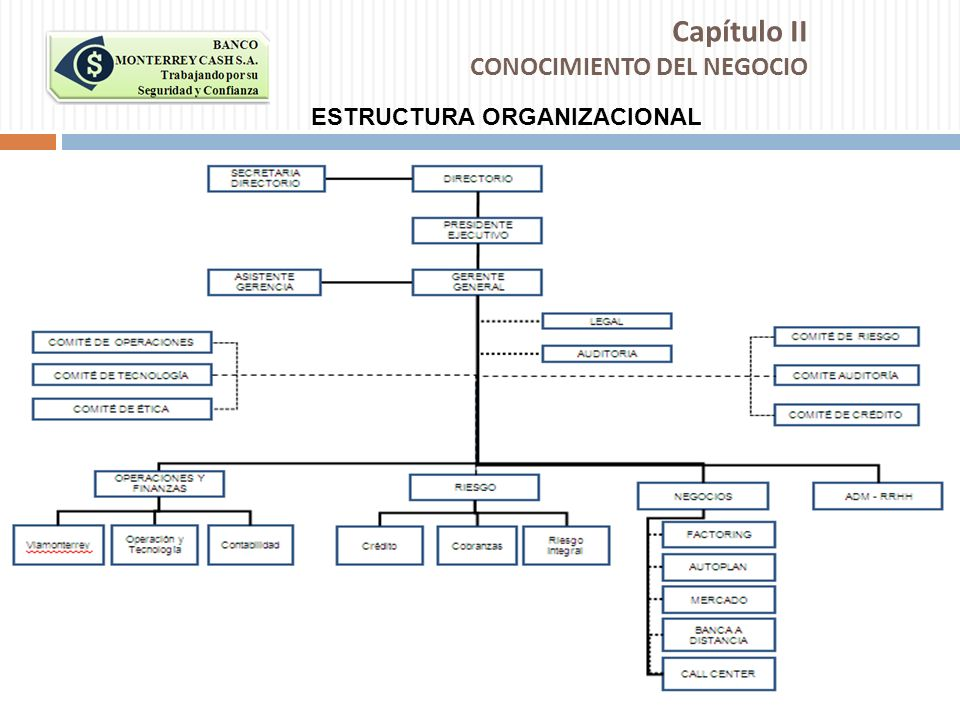 El Banco Monterrey Cash S.A.