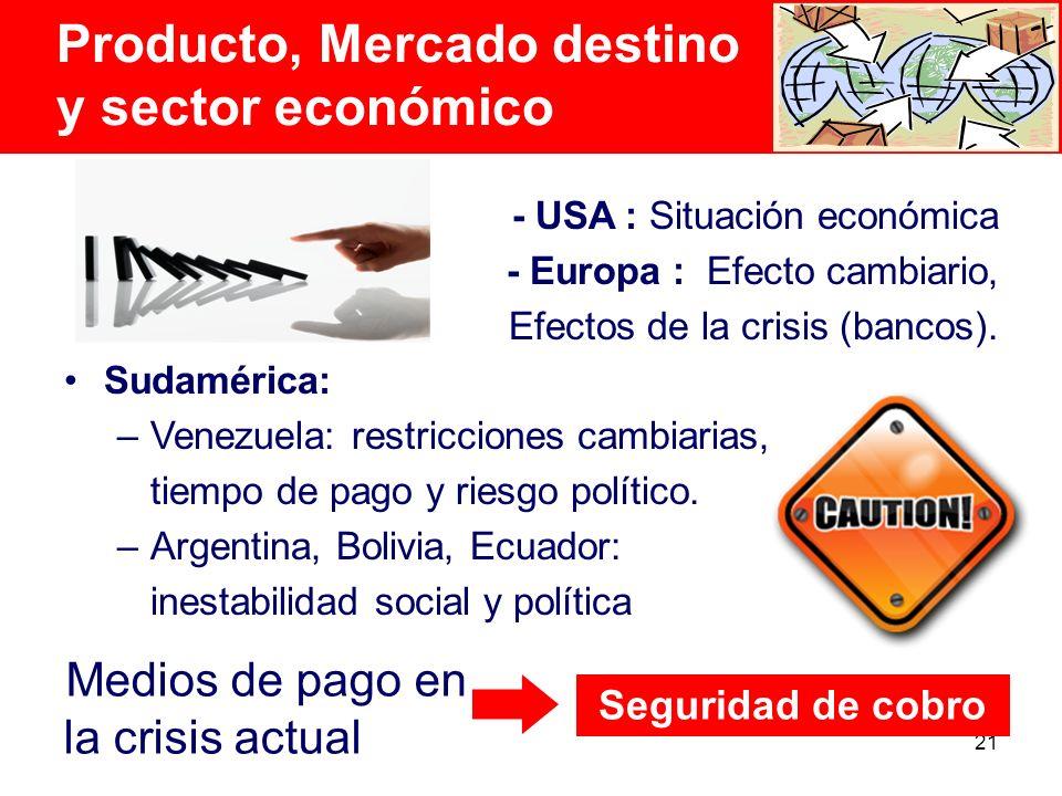 21 Producto, Mercado destino y sector económico - USA : Situación económica - Europa : Efecto cambiario, Efectos de la crisis (bancos).