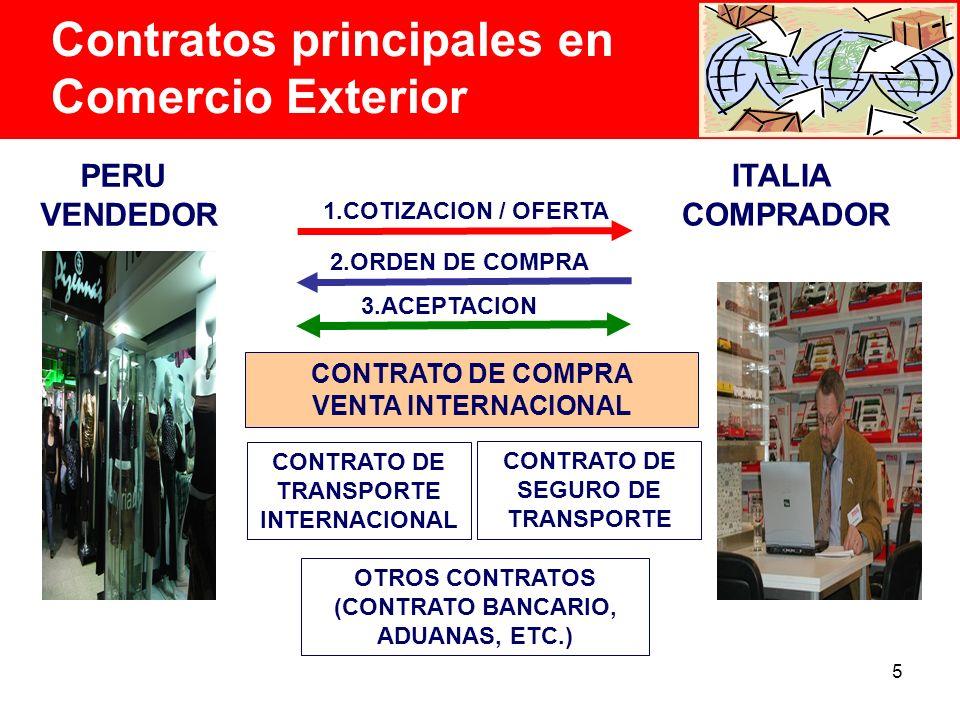 5 Contratos principales en Comercio Exterior CONTRATO DE TRANSPORTE INTERNACIONAL CONTRATO DE SEGURO DE TRANSPORTE OTROS CONTRATOS (CONTRATO BANCARIO, ADUANAS, ETC.) PERU VENDEDOR 1.COTIZACION / OFERTA CONTRATO DE COMPRA VENTA INTERNACIONAL 2.ORDEN DE COMPRA 3.ACEPTACION ITALIA COMPRADOR