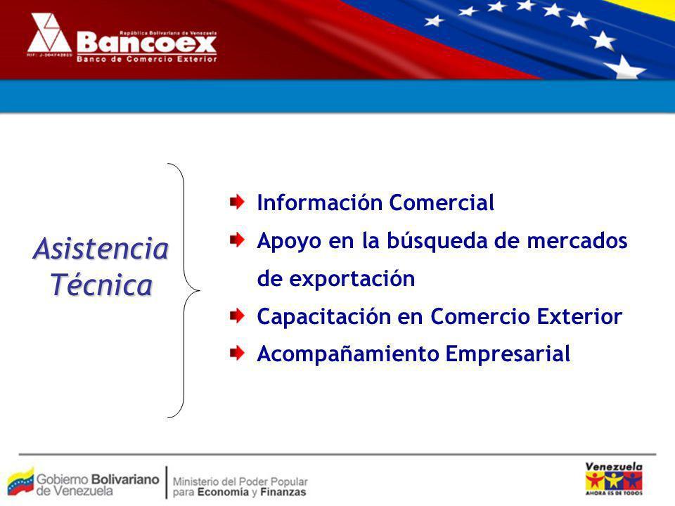 Asistencia Técnica Información Comercial Apoyo en la búsqueda de mercados de exportación Capacitación en Comercio Exterior Acompañamiento Empresarial