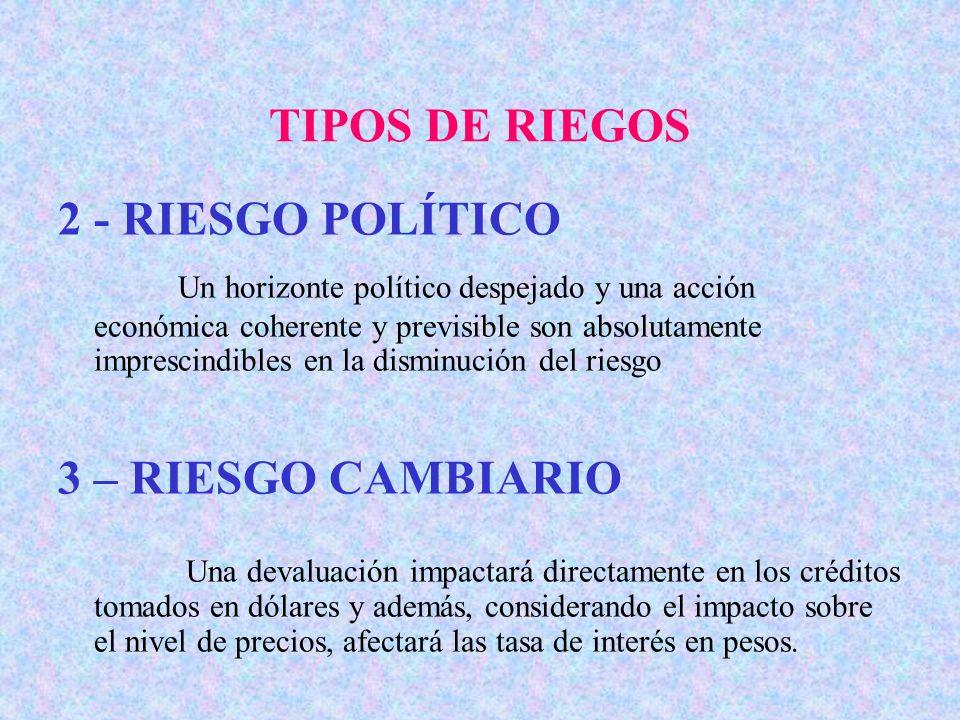 TIPOS DE RIEGOS 1- RIESGO EMPRESARIAL: - PRODUCCIÓN: Cuando se alteran las condiciones normales del ciclo productivo (insumos, clima, mecánica, etc.)