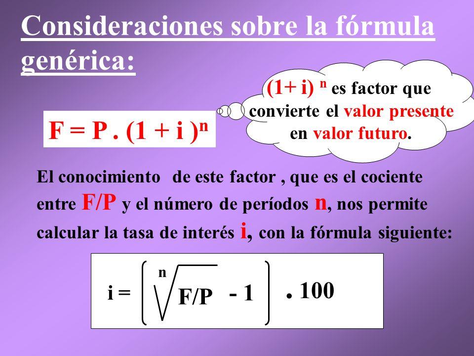 La presentación de la tabla es una serie de cálculos que puede aparecer como: F 1 = $ 1.000.