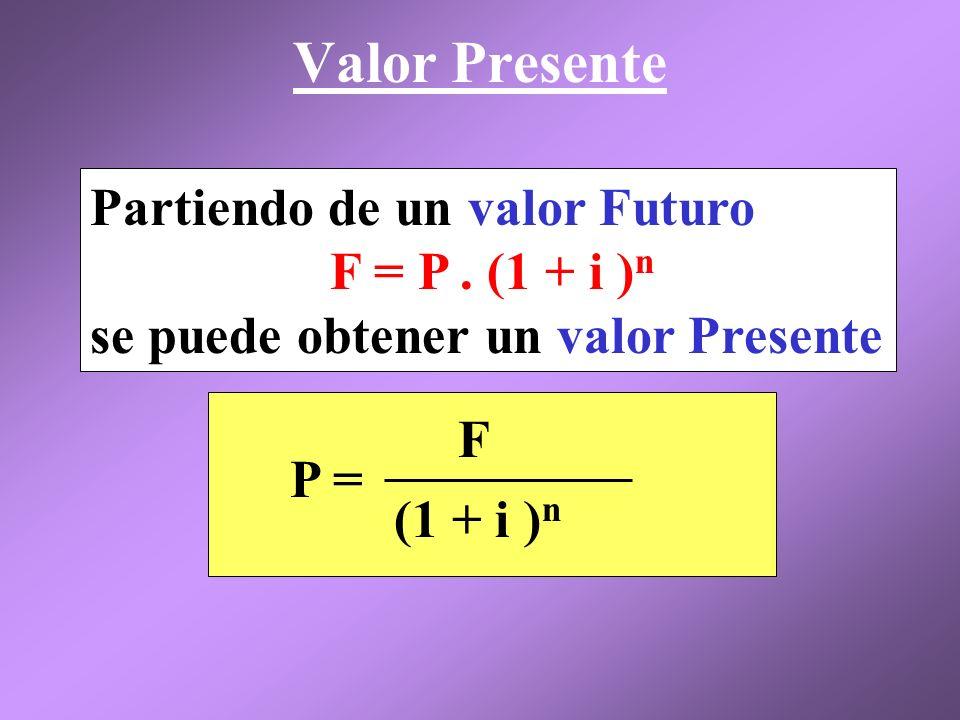 Consideraciones sobre la fórmula genérica: F = P. (1 + i ) n (1+ i) n es factor que convierte el valor presente en valor futuro. El conocimiento de es