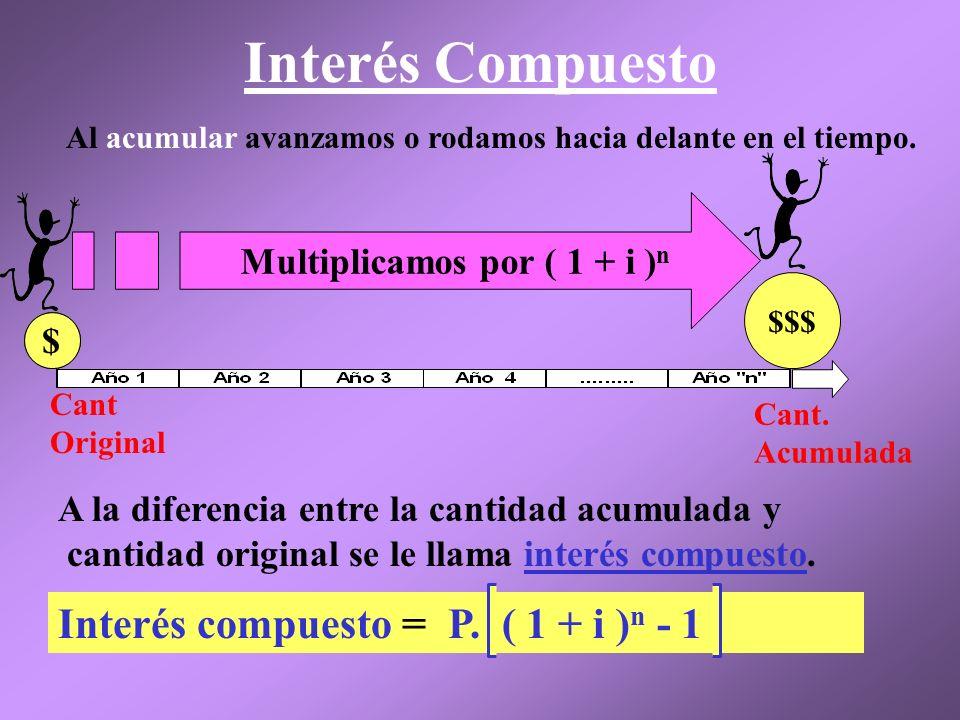 Valor Presente Partiendo de un valor Futuro F = P. (1 + i ) n se puede obtener un valor Presente P = F (1 + i ) n