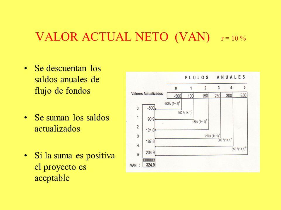 Definición El valor actual neto (VAN) es un método para calcular la utilidad o pérdida monetaria neta esperada de un proyecto, al descontar todos los