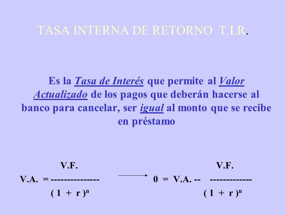 T.I.R. La tasa interna de retorno (TIR) es la tasa de descuento en la que el valor actual de los ingresos esperados de efectivo de un proyecto iguala