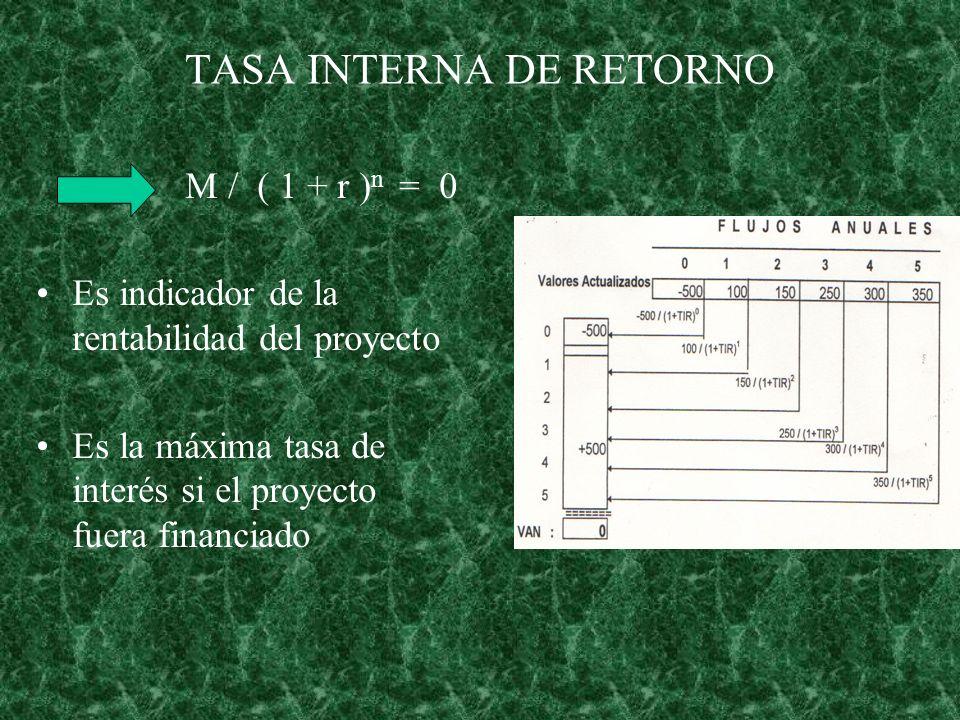 TASA INTERNA DE RETORNO T.I.R. Es la Tasa de Interés que permite al Valor Actualizado de los pagos que deberán hacerse al banco para cancelar, ser igu